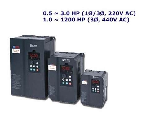 AC Drive Palm Mini Inverter