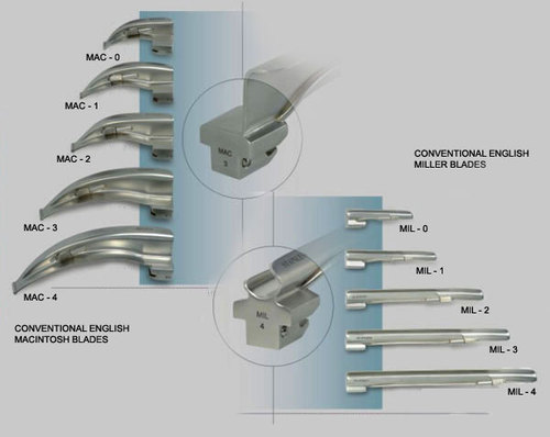 Laringoscope Blade