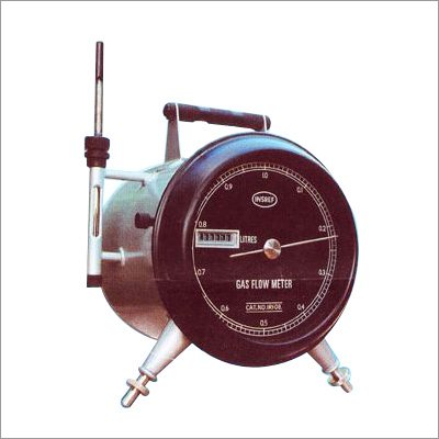 Gas Flow Meters