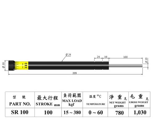 Speed Controller SR100