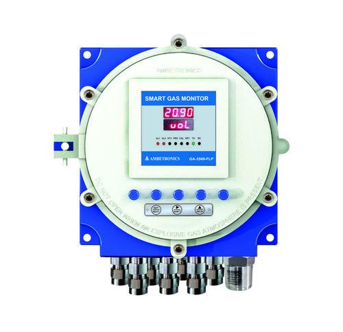Gas Leak Detector Alarm