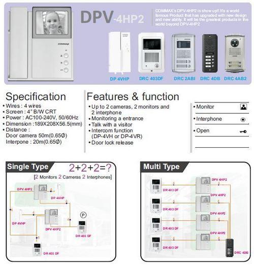 Commax - DPV HP2-2