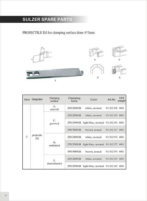 Sulzer Projectile Loom  Parts