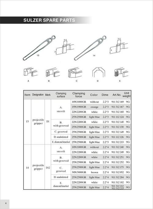 Sulzer Projectile Looms Spare Parts