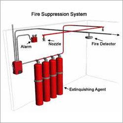 FM-200 Systems Arrangement