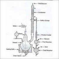 Industrial Process Pipeline Equipment