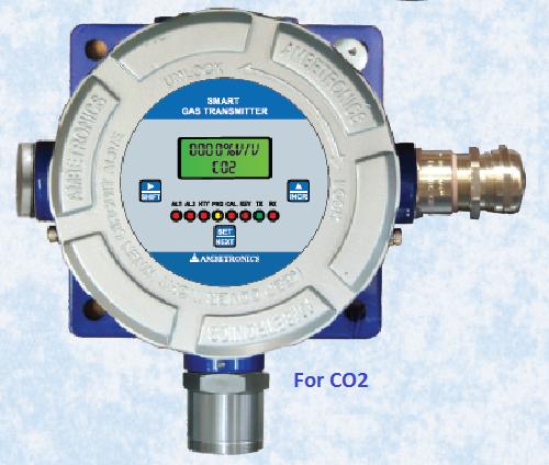 IR Gas Transmitter