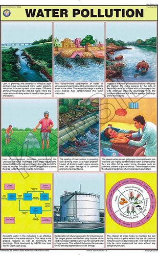 Water Pollution chart