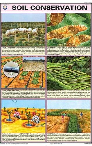 Soil Conservation Chart