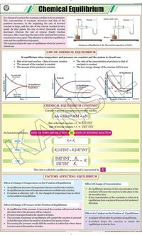 Chemical Equilibrium Chart