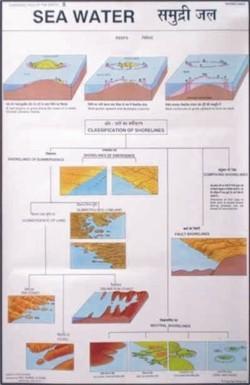 Sea Water Shorelines Chart