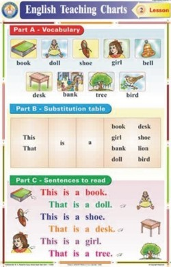 Four Letter Words Charts