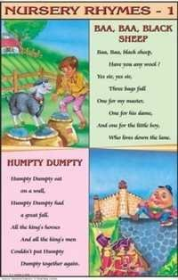 Baa Baa Black Sheep Nursery Rhymes Chart