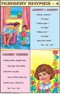Johny Johny! Yes Papa, Chubby Cheeks Chart