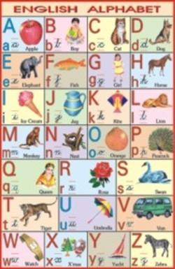 English Alphabet Chart