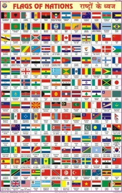 Flags of all Nation Chart