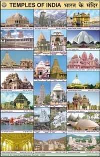 Indian Temples Chart
