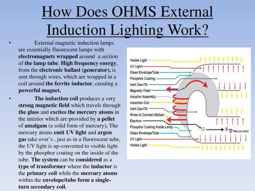 How induction lamps work