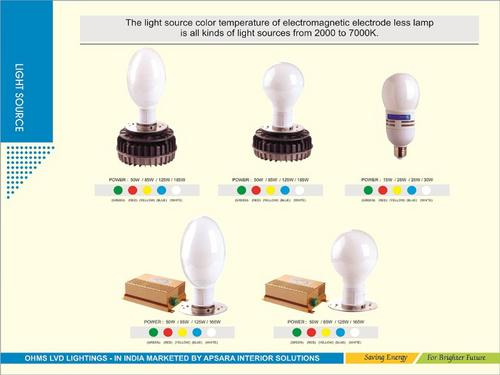 How Long will Induction Lamp & Blast Operate