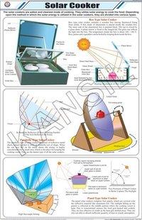 Solar Cooker Chart