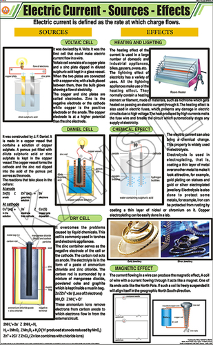 Electric Current - Sources - Effects Chart