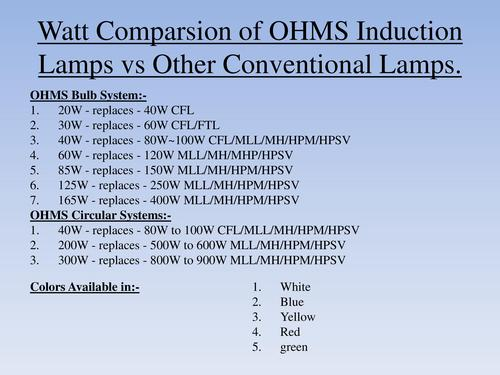 Watt Comparison OHMS Induction Lamp V/s Other Lamp