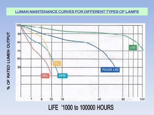 Technical Comparison