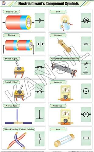 Eletric Circuit's Components Symbols Chart
