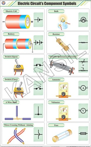 Electric Circuit's Components Symbols Chart
