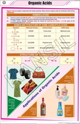 Organic Acids Chart