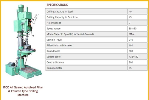 ITCO All Geared Autofeed Pillar Drilling machine