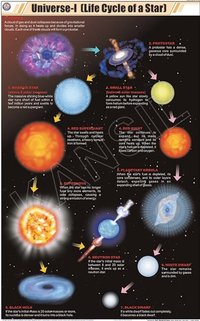 Universal (Life Cycle of a Star) Chart