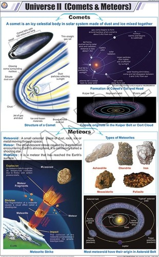 Universe ll (Comets & Meteors) Chart