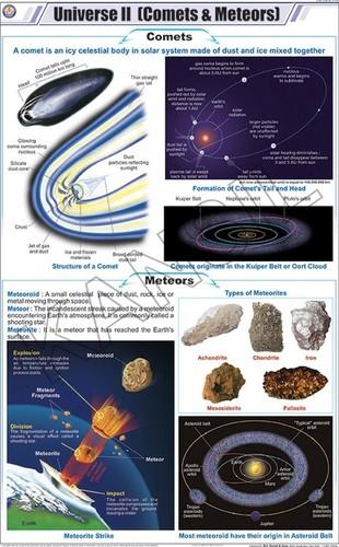 Universe ll (Comets & Meteors) Chart