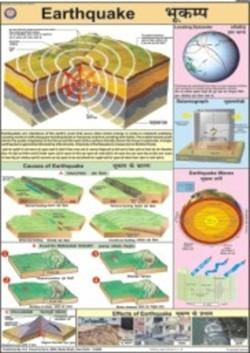 Earthquake Chart