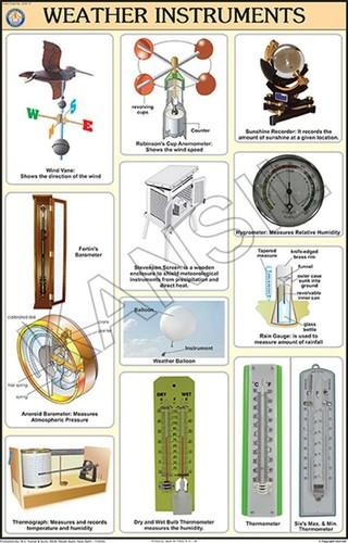 Weather Instrument Chart