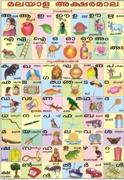 Malayalam Alphabet Chart