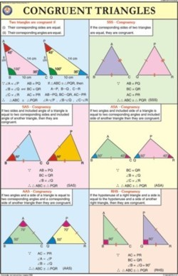 Congruent Triangles For Mathematics Chart