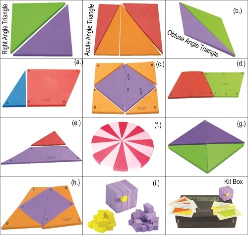 Mensuration For Mathematics Kit