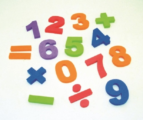 Number with Plate For Mathematics