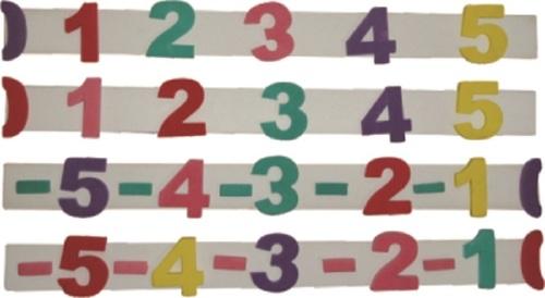 Integer number line Bar For Mathematics