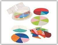 Fraction Wheel For Mathematics