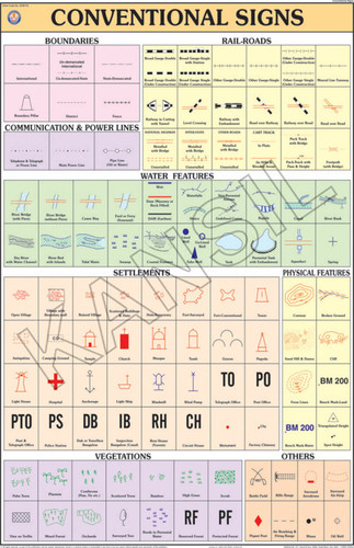 Practical Geography Charts
