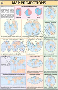 Map Projection Chart