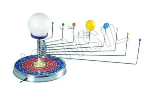 The Solar System Model