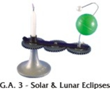 Solar & Lunar Eclipses Model