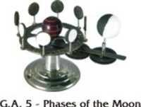 Phases of the Moon Model