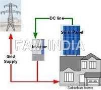Grid Tied Solar Power System