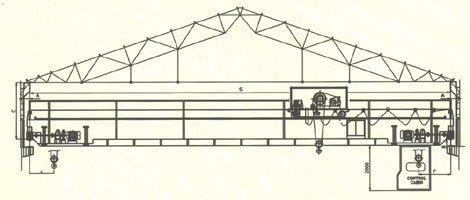 Double Girder E.O. T Crane