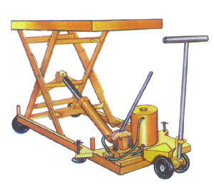 Hydraulic Material Handling Equipments